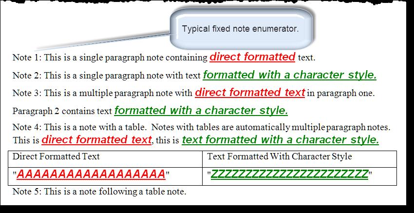 write essay endnotes