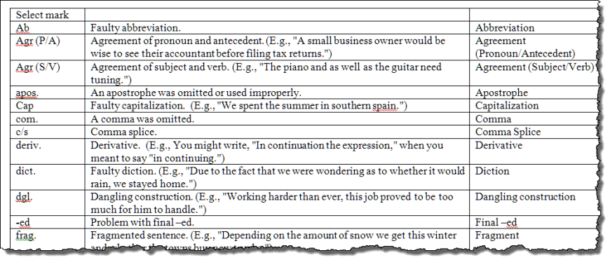Proofreading marks capitalize