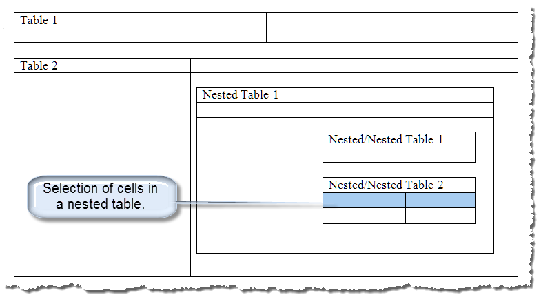 table cell data 2007/2010 2