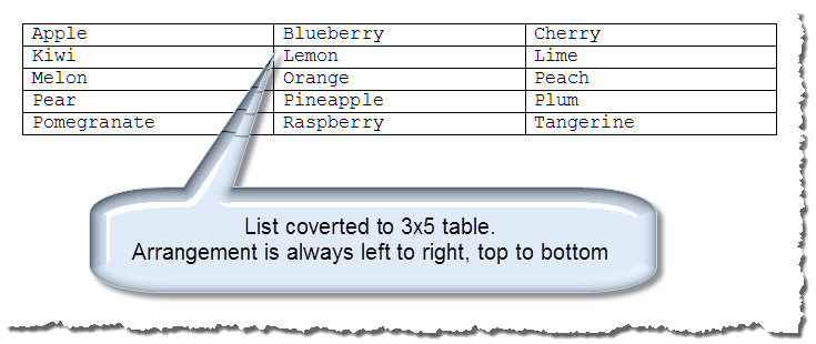 table re-sort 3